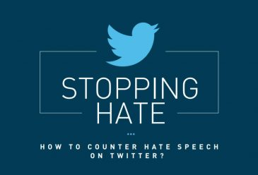 Stopping Hate: How to Counter Hate Speech on Twitter?